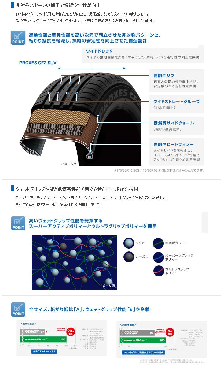 トーヨータイヤ/TOYO TIRES プロクセス PROXES CF2